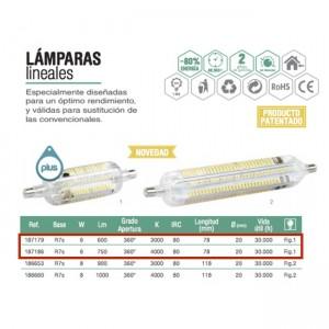 Linear R7s LED 8W · 360º